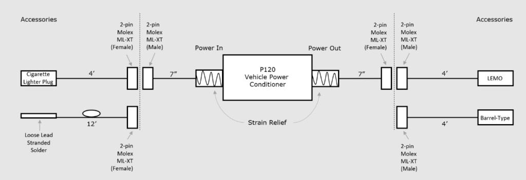 P120 Block Diagram - med